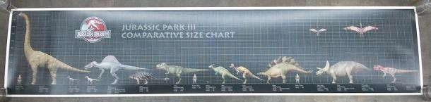 JURASSIC PARK 3 - DINOSAURS COMPARATIVE SIZE CHART 50x11 ...