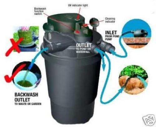 Hagen laguna pt 1500 pressure flo 700 uvc pond filter ebay for Laguna pond filter