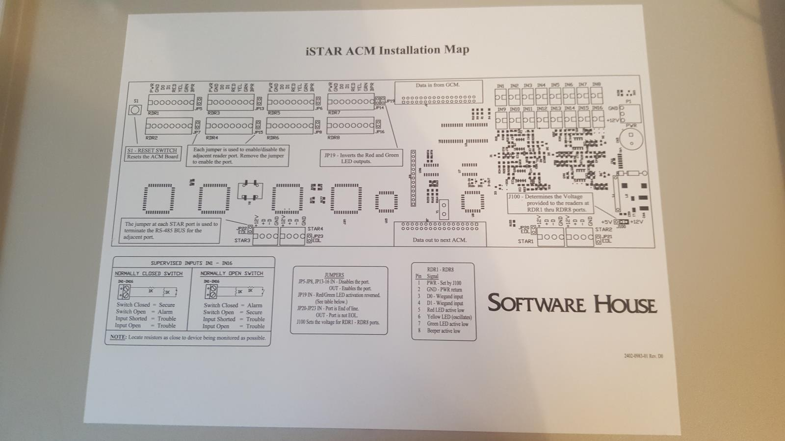 Ccure Software House Istar Pro Star016w 32 Readers Ebay Panel Wiring Diagram